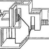 Чим керуватися при плануванні будинку