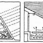 Як використовувати природний камінь в якості акумулятора тепла в теплиці?