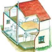 Як прокладається водопровід і каналізація в приватному будинку