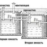 Як самостійно зробити септик з бетонних кілець на ділянці?