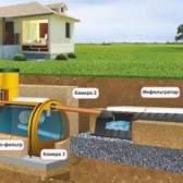Як зробити автономну каналізацію своїми руками в заміському будинку
