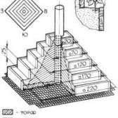 Як вирощувати суницю на піраміді