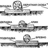 Кріплення, перерубка і отеска бревен- врубка в півдерева