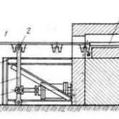 Механізація завантаження і розвантаження печей