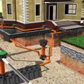 Чи потрібна зливова каналізація для приватного будинку і як її правильно побудувати?