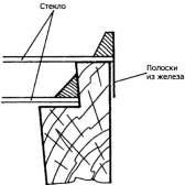Обігрів теплиці геліоустановкою (сонячним колектором)