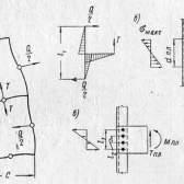 Розрахунок і конструювання стрижня наскрізних колон