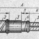 Оброблення кінців кабелю