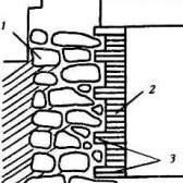 Труби для дворової каналізації