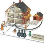 Сніп каналізація та водовідведення - основні вимоги