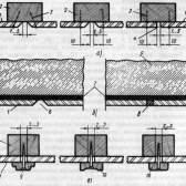 Способи кріплення твердих деревоволокнистих плит