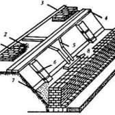 Автономна каналізація: очисні споруди, септик