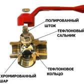 Триходовий кран - особливості експлуатації
