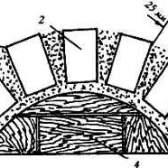 Бондарне ремесло. Виготовлення обруча з шиповим замком- виготовлення стрічкових обручів
