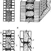 Спрощені землянки, розраховані на зведення та використання тільки в зимову пору року