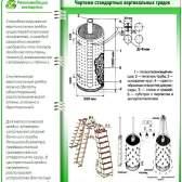 Вертикальні грядки своїми руками: добірка 5-ти варіантів пристрою