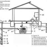 Вибір схеми водопостачання приватного будинку зі свердловини