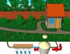 Автономна каналізація для дачі: робимо правильний вибір