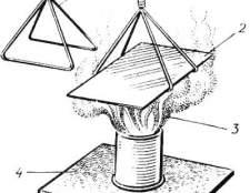 Декоративне оздоблення алюмінію, жерсті, металу