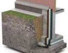 Гідроізоляція фундаменту - використовувані матеріали