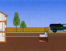 Як очистити вигрібну яму: найефективніші методи