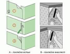 Як поклеїти флізелінові шпалери: поетапне опис процесу