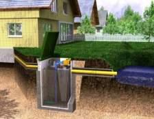 Як вибрати автономну каналізація для використання на дачі і правильно її встановити своїми руками