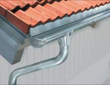 Монтаж жолобів для ефективного стоку води