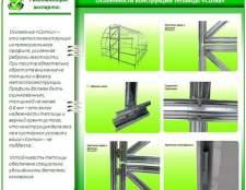 Огляд теплиць «сотка»: конструктор, розширюваний до будь-яких габаритів