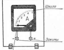 Основні електричні величини і способи їх вимірювання