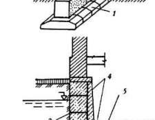 Автономна каналізація: фільтруючі пристрої