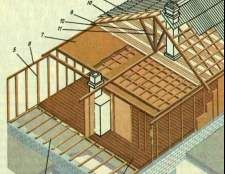 Теслярські роботи на будівельному майданчику