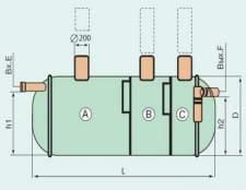 Переваги септика флотенк (flotenk) і правила його монтажу на ділянці