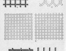 Сітки в будівництві