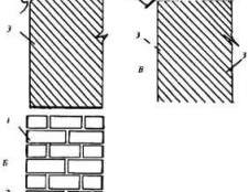 Автономна каналізація: поля підземної фільтрації