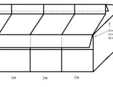 Будуємо теплицю по міттлайдеру: огляд конструкцій + покрокова монтажна інструкція