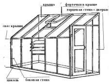 Теплиці з односхилим дахом: економія місця на садовій ділянці