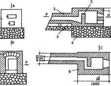 Установка печі в тепліце- електрообігрів