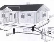 Пристрій дренажної системи для захисту фундаменту будинку
