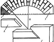 Бондарне ремесло. Виготовлення обручів з консервної банки-декоративне оздоблення і набивка обручів