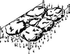 Автономна каналізація: дезінфекція та скидання стічних вод